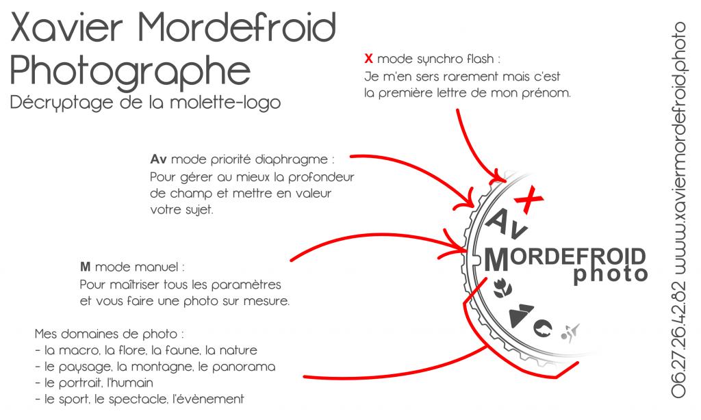 info_molette
